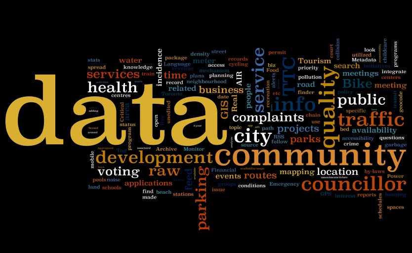 Wordle, telling it nicely, by suzannelong on Flickr, CC BY-NC-SA 2.0